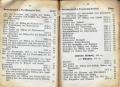 Dokument 06403 - Führerbuch Uri Josef Gasser-Gasser