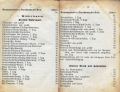 Dokument 06405 - Führerbuch Uri Josef Gasser-Gasser