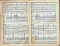 Dokument 06468 - Taschenkalender für Schweizer Alpenclubisten 1906