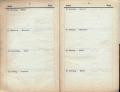 Dokument 06484 - Taschenkalender für Schweizer Alpenclubisten 1906