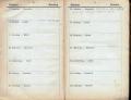 Dokument 06485 - Taschenkalender für Schweizer Alpenclubisten 1906