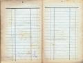 Dokument 06488 - Taschenkalender für Schweizer Alpenclubisten 1906