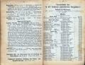 Dokument 06506 - Taschenkalender für Schweizer Alpenclubisten 1906