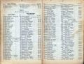 Dokument 06508 - Taschenkalender für Schweizer Alpenclubisten 1906