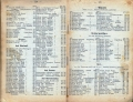 Dokument 06509 - Taschenkalender für Schweizer Alpenclubisten 1906
