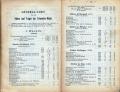Dokument 06511 - Taschenkalender für Schweizer Alpenclubisten 1906
