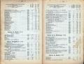 Dokument 06512 - Taschenkalender für Schweizer Alpenclubisten 1906