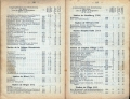 Dokument 06513 - Taschenkalender für Schweizer Alpenclubisten 1906