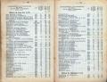 Dokument 06514 - Taschenkalender für Schweizer Alpenclubisten 1906