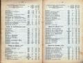 Dokument 06515 - Taschenkalender für Schweizer Alpenclubisten 1906