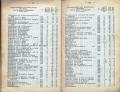 Dokument 06516 - Taschenkalender für Schweizer Alpenclubisten 1906