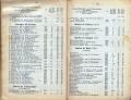 Dokument 06517 - Taschenkalender für Schweizer Alpenclubisten 1906