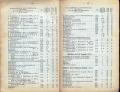Dokument 06518 - Taschenkalender für Schweizer Alpenclubisten 1906