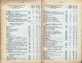 Dokument 06519 - Taschenkalender für Schweizer Alpenclubisten 1906