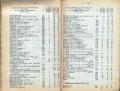 Dokument 06520 - Taschenkalender für Schweizer Alpenclubisten 1906