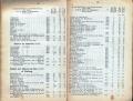 Dokument 06521 - Taschenkalender für Schweizer Alpenclubisten 1906