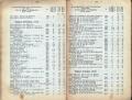 Dokument 06522 - Taschenkalender für Schweizer Alpenclubisten 1906
