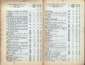 Dokument 06523 - Taschenkalender für Schweizer Alpenclubisten 1906