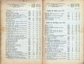 Dokument 06524 - Taschenkalender für Schweizer Alpenclubisten 1906