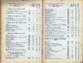 Dokument 06525 - Taschenkalender für Schweizer Alpenclubisten 1906