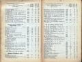 Dokument 06526 - Taschenkalender für Schweizer Alpenclubisten 1906