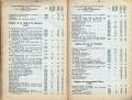 Dokument 06527 - Taschenkalender für Schweizer Alpenclubisten 1906