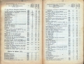 Dokument 06528 - Taschenkalender für Schweizer Alpenclubisten 1906