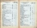 Dokument 06529 - Taschenkalender für Schweizer Alpenclubisten 1906