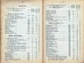 Dokument 06530 - Taschenkalender für Schweizer Alpenclubisten 1906