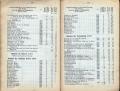 Dokument 06531 - Taschenkalender für Schweizer Alpenclubisten 1906