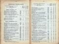 Dokument 06532 - Taschenkalender für Schweizer Alpenclubisten 1906