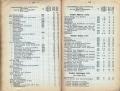 Dokument 06534 - Taschenkalender für Schweizer Alpenclubisten 1906