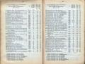 Dokument 06535 - Taschenkalender für Schweizer Alpenclubisten 1906