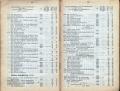 Dokument 06537 - Taschenkalender für Schweizer Alpenclubisten 1906