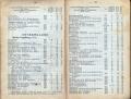 Dokument 06539 - Taschenkalender für Schweizer Alpenclubisten 1906