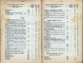 Dokument 06540 - Taschenkalender für Schweizer Alpenclubisten 1906