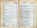 Dokument 06541 - Taschenkalender für Schweizer Alpenclubisten 1906