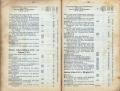 Dokument 06545 - Taschenkalender für Schweizer Alpenclubisten 1906