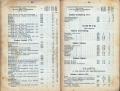 Dokument 06546 - Taschenkalender für Schweizer Alpenclubisten 1906