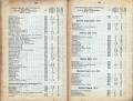 Dokument 06547 - Taschenkalender für Schweizer Alpenclubisten 1906
