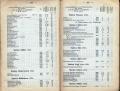 Dokument 06548 - Taschenkalender für Schweizer Alpenclubisten 1906