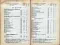 Dokument 06549 - Taschenkalender für Schweizer Alpenclubisten 1906