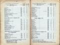 Dokument 06550 - Taschenkalender für Schweizer Alpenclubisten 1906