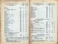 Dokument 06551 - Taschenkalender für Schweizer Alpenclubisten 1906