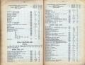 Dokument 06552 - Taschenkalender für Schweizer Alpenclubisten 1906