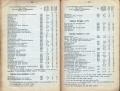 Dokument 06554 - Taschenkalender für Schweizer Alpenclubisten 1906