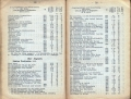 Dokument 06555 - Taschenkalender für Schweizer Alpenclubisten 1906