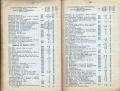 Dokument 06556 - Taschenkalender für Schweizer Alpenclubisten 1906