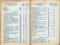 Dokument 06557 - Taschenkalender für Schweizer Alpenclubisten 1906