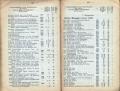 Dokument 06558 - Taschenkalender für Schweizer Alpenclubisten 1906